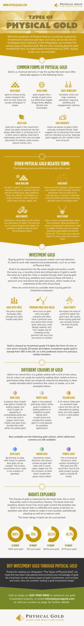 Types of gold