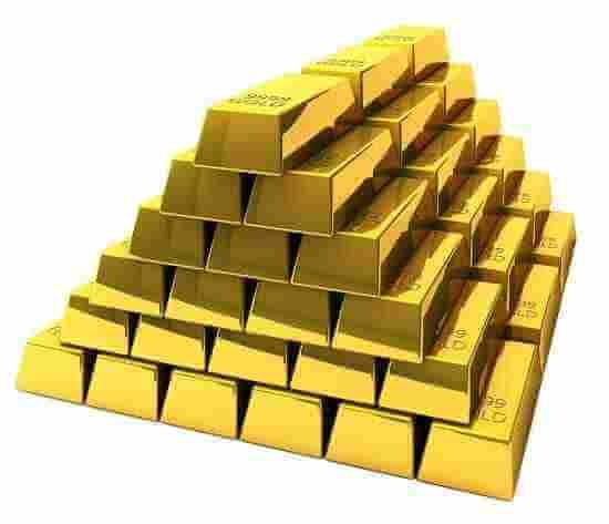 buy gold in london
